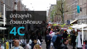 4C Concept of Marketing