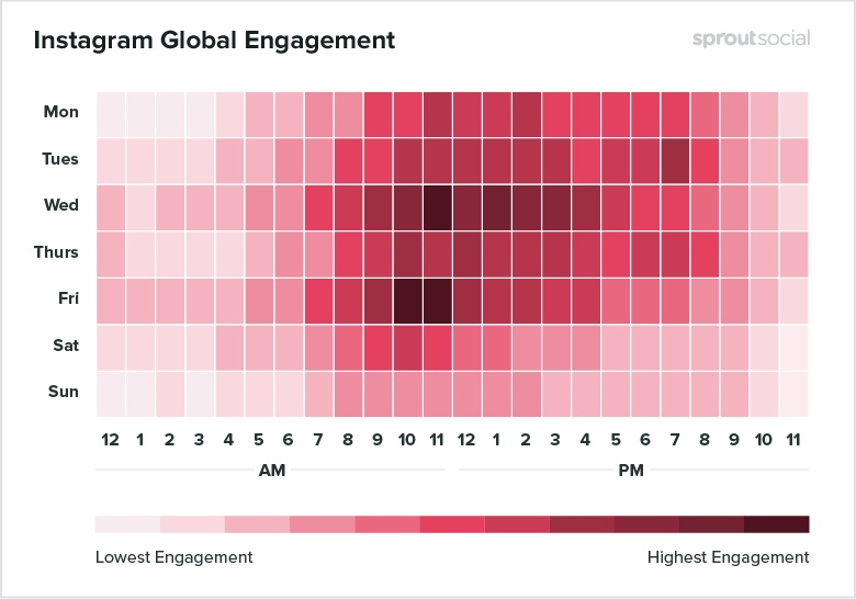 IG Global Engagement