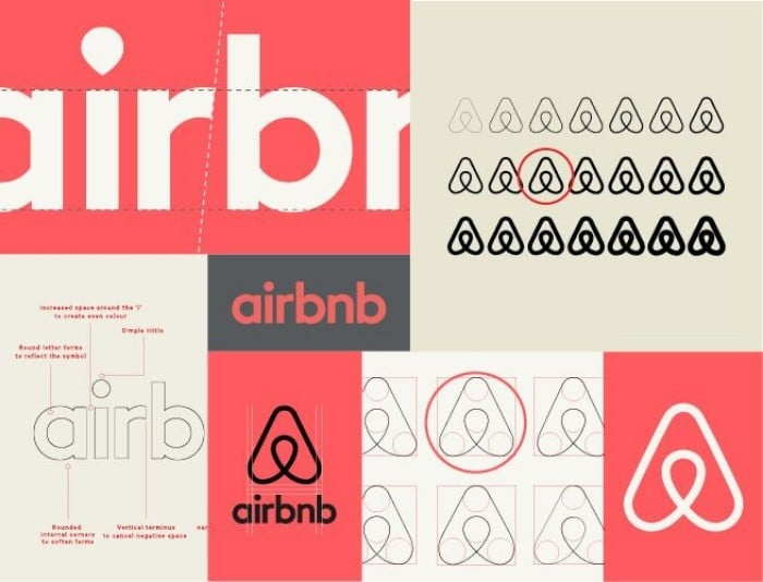 airbnb CI