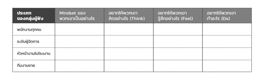 Audience Template in Communication Plan