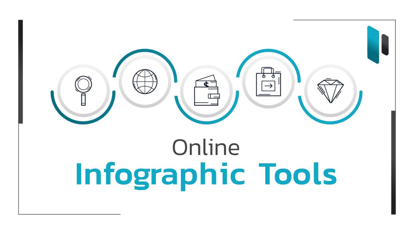 รวมเครื่องมือช่วยทำ Infographic ได้อย่างง่ายดาย (Online Infographic Tools for Business)