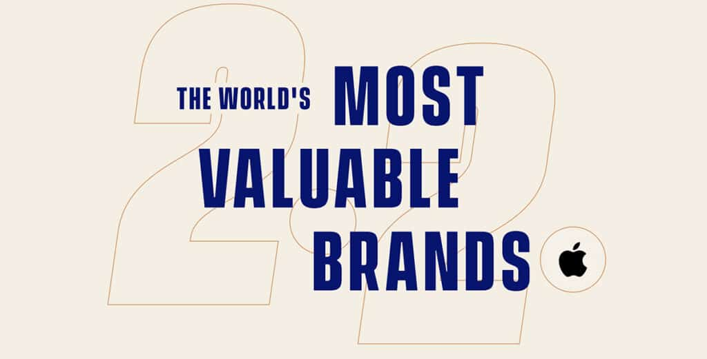 World Most Valuable Brands by Forbes