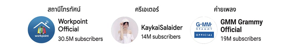 Most Subscribed YouTube Channel in Thailand 2020