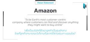 Amazon Vision Statement