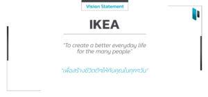 IKEA Vision Statement