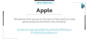 Apple Vision Statement