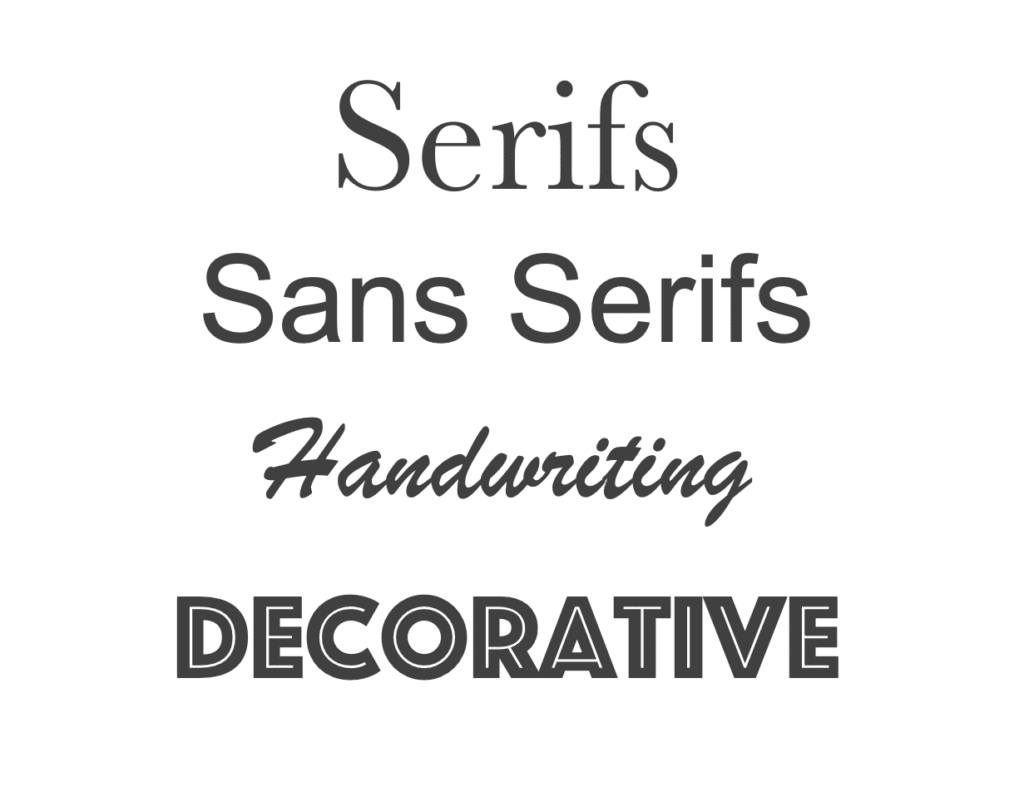Types of Font for Logo Design